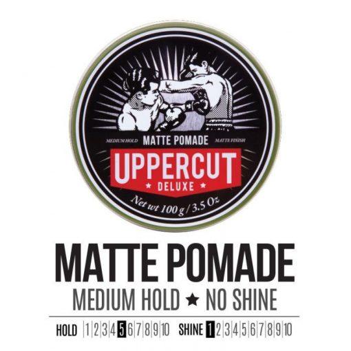 Uppercut Deluxe Grooming Kit Matte Pomade